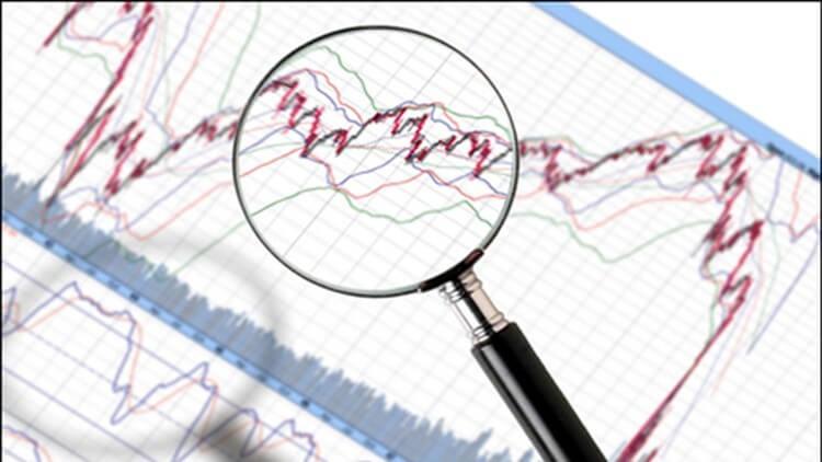 teknisk analyse online trading på nett