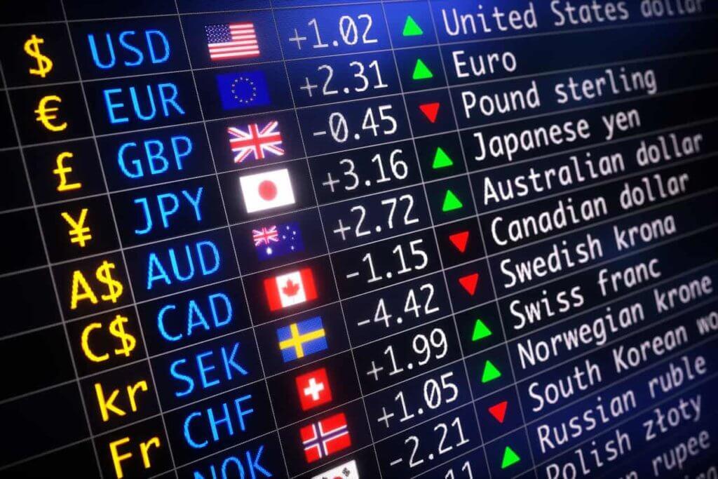 forex trading valuta trading
